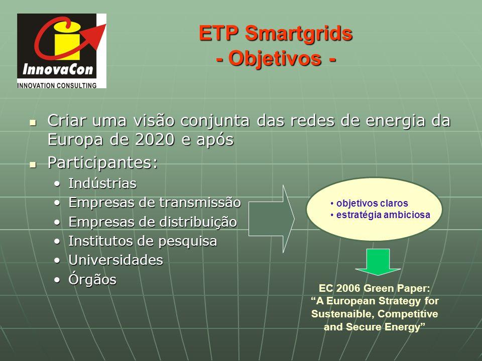 ETP Smartgrids - Objetivos - Criar uma visão conjunta das redes de energia da Europa de 2020 e após Criar uma visão conjunta das redes de energia da E