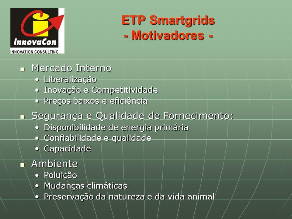ETP Smartgrids - Motivadores - Mercado Interno Mercado Interno LiberalizaçãoLiberalização Inovação e CompetitividadeInovação e Competitividade Preços