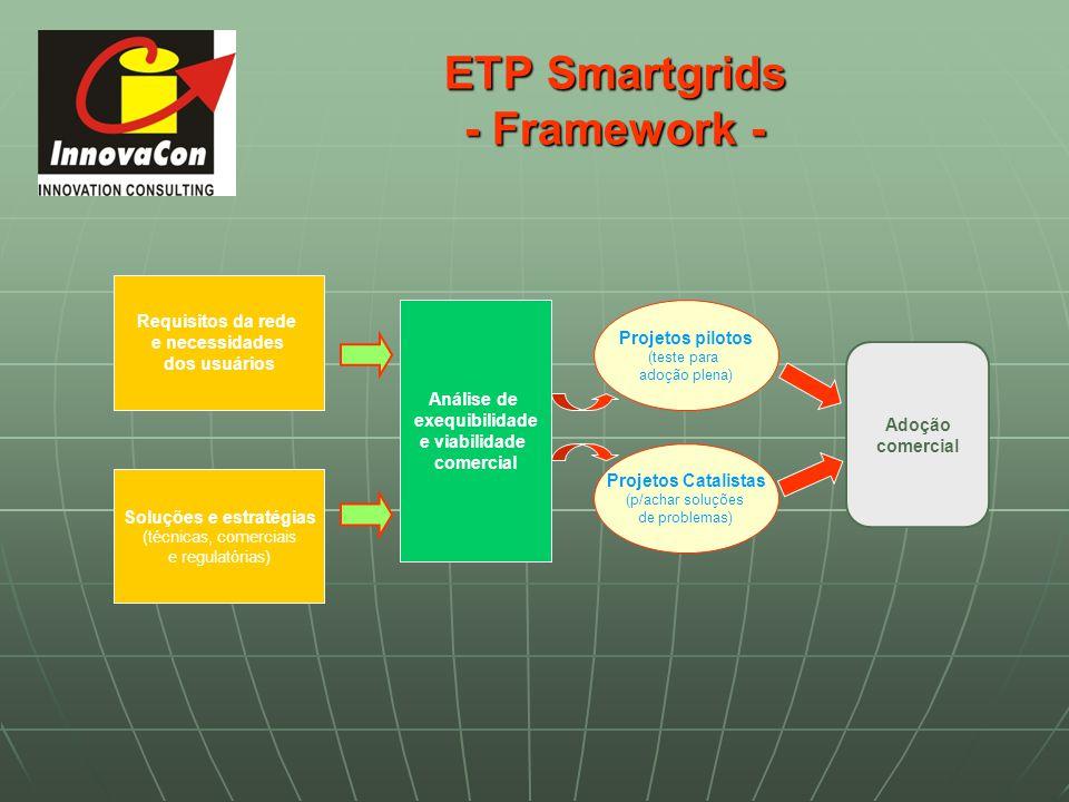 ETP Smartgrids - Framework - Requisitos da rede e necessidades dos usuários Soluções e estratégias (técnicas, comerciais e regulatórias) Análise de ex