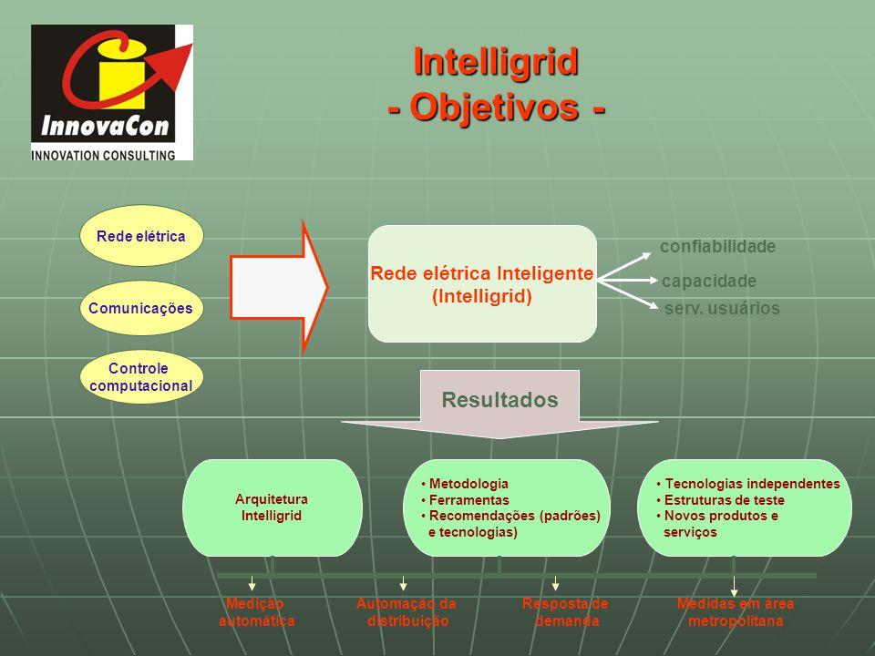 Intelligrid - Objetivos - serv. usuários Rede elétrica Comunicações Controle computacional Rede elétrica Inteligente (Intelligrid) confiabilidade capa