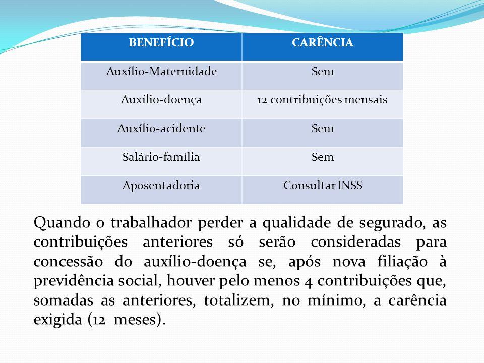 BENEFÍCIOCARÊNCIA Auxílio-MaternidadeSem Auxílio-doença12 contribuições mensais Auxílio-acidenteSem Salário-famíliaSem AposentadoriaConsultar INSS Qua