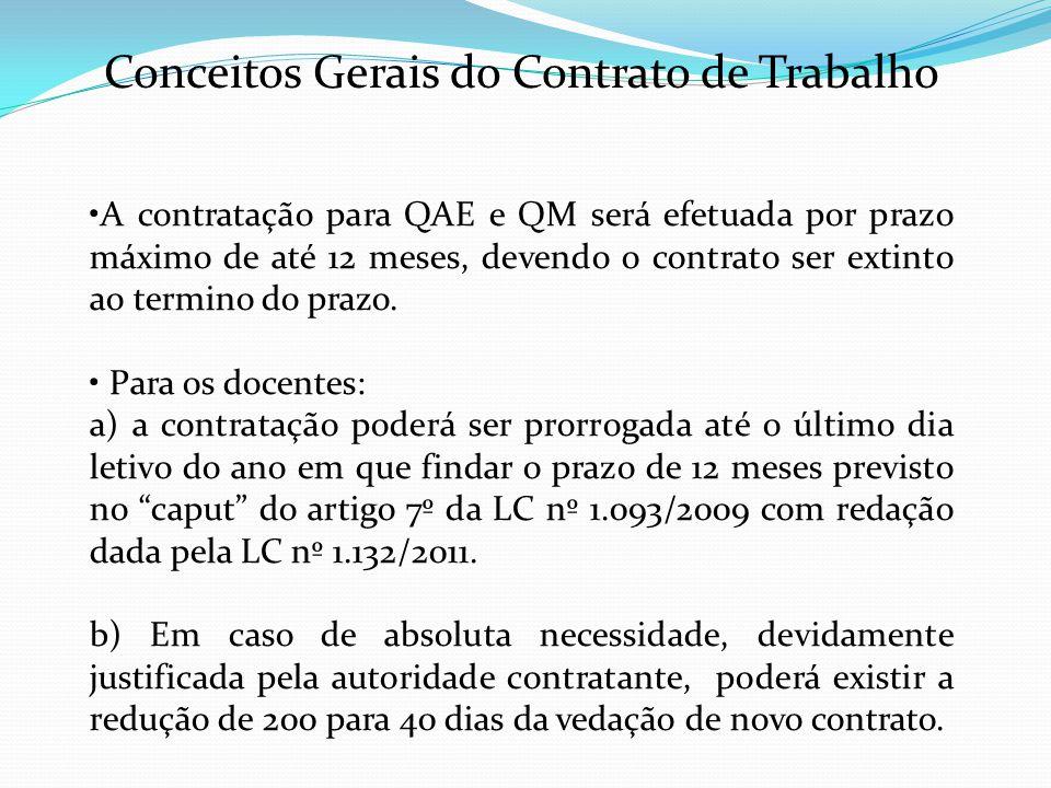Conceitos Gerais do Contrato de Trabalho A contratação para QAE e QM será efetuada por prazo máximo de até 12 meses, devendo o contrato ser extinto ao