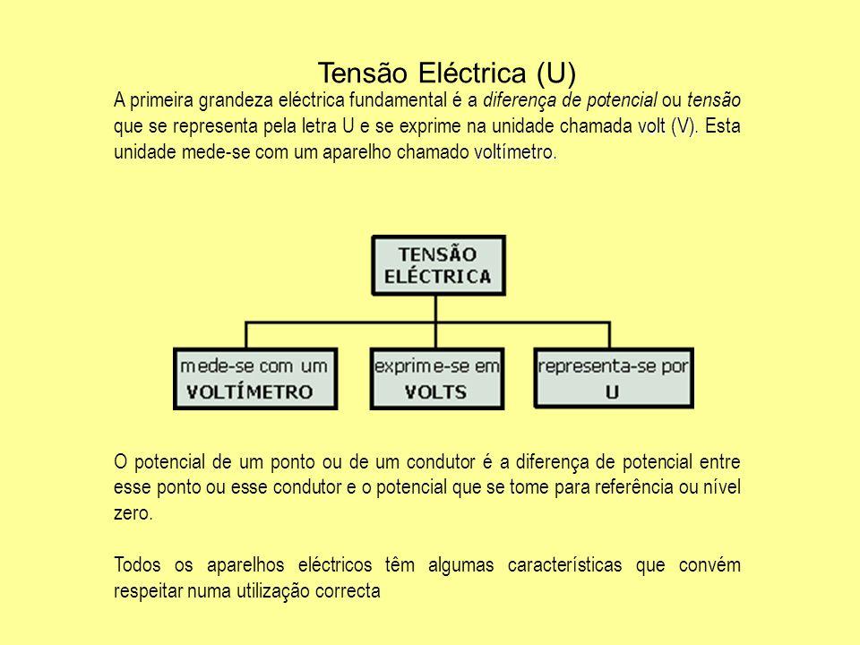 Tensão Eléctrica (U) volt (V). voltímetro. A primeira grandeza eléctrica fundamental é a diferença de potencial ou tensão que se representa pela letra