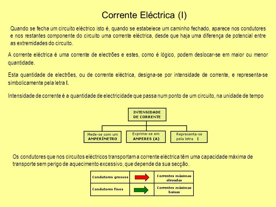 Corrente Eléctrica (I) Quando se fecha um circuito eléctrico isto é, quando se estabelece um caminho fechado, aparece nos condutores e nos restantes c