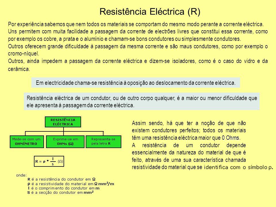Resistência Eléctrica (R) Por experiência sabemos que nem todos os materiais se comportam do mesmo modo perante a corrente eléctrica. Uns permitem com