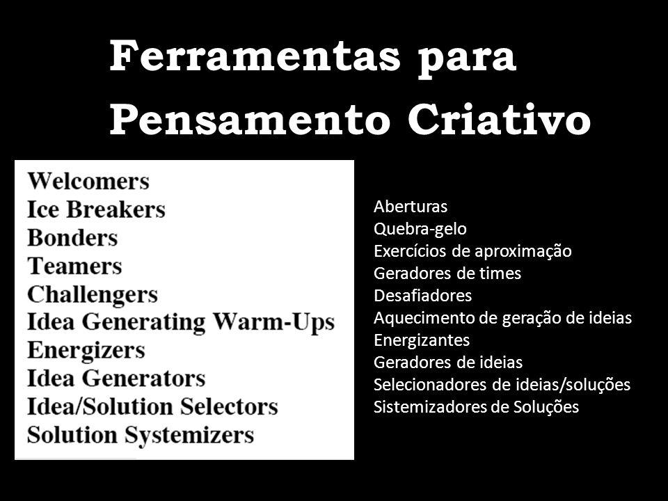 Ferramentas para Pensamento Criativo Aberturas Quebra-gelo Exercícios de aproximação Geradores de times Desafiadores Aquecimento de geração de ideias