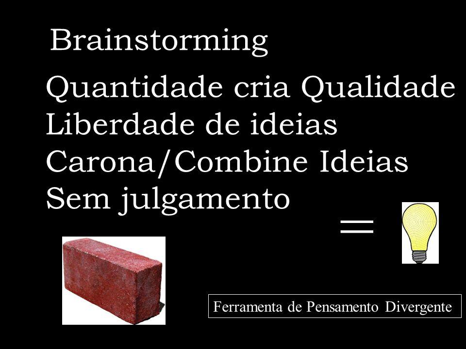 = Ferramenta de Pensamento Divergente Brainstorming Quantidade cria Qualidade Liberdade de ideias Carona/Combine Ideias Sem julgamento
