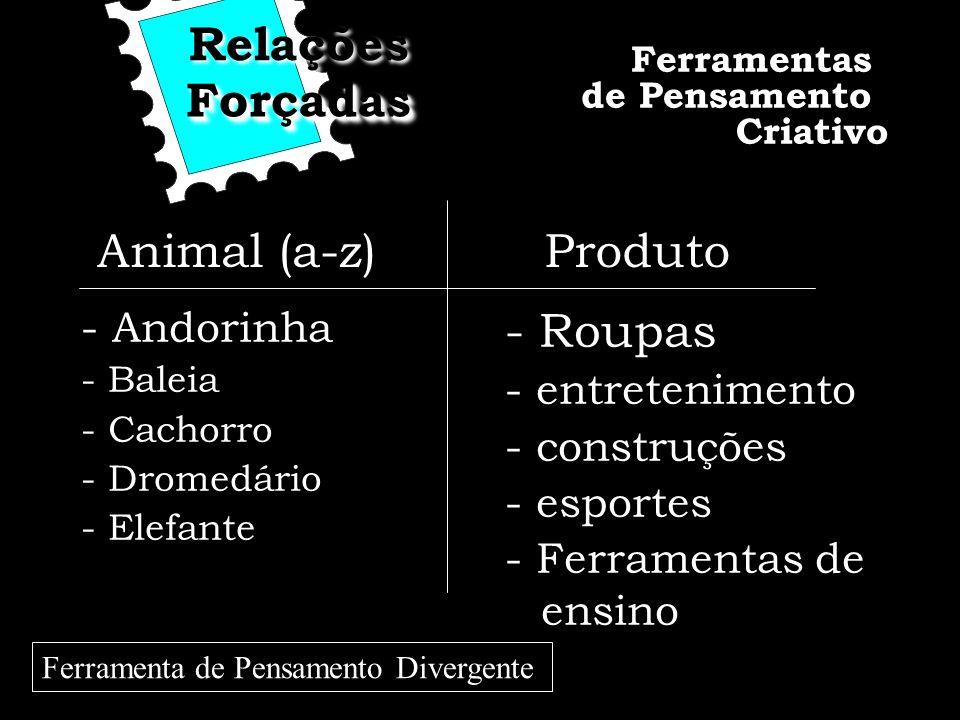 Relações ForçadasForçadas Animal (a-z)Produto - Andorinha - Baleia - Cachorro - Dromedário - Elefante - Roupas - entretenimento - construções - esport