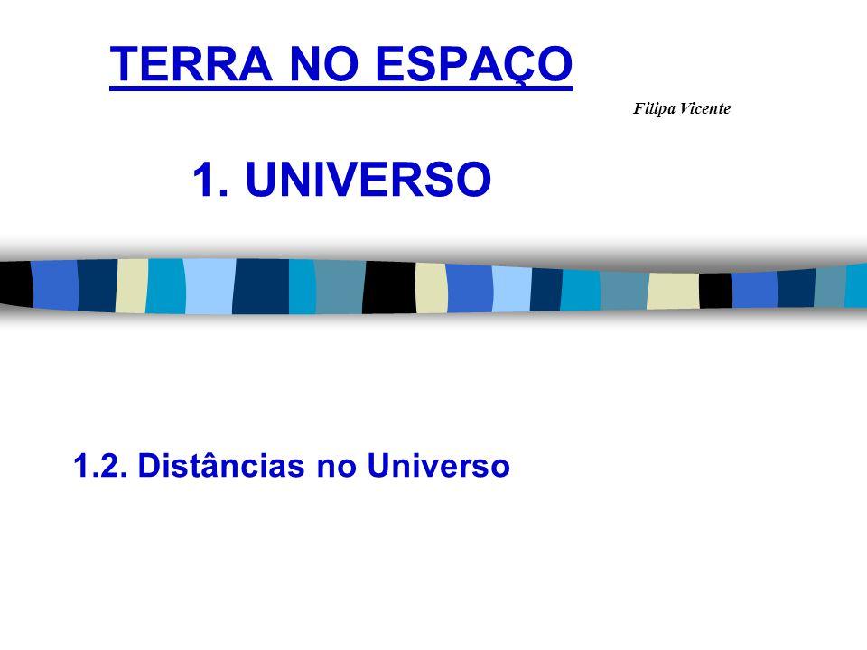 Filipa Vicente TERRA NO ESPAÇO 1. UNIVERSO 1.2. Distâncias no Universo