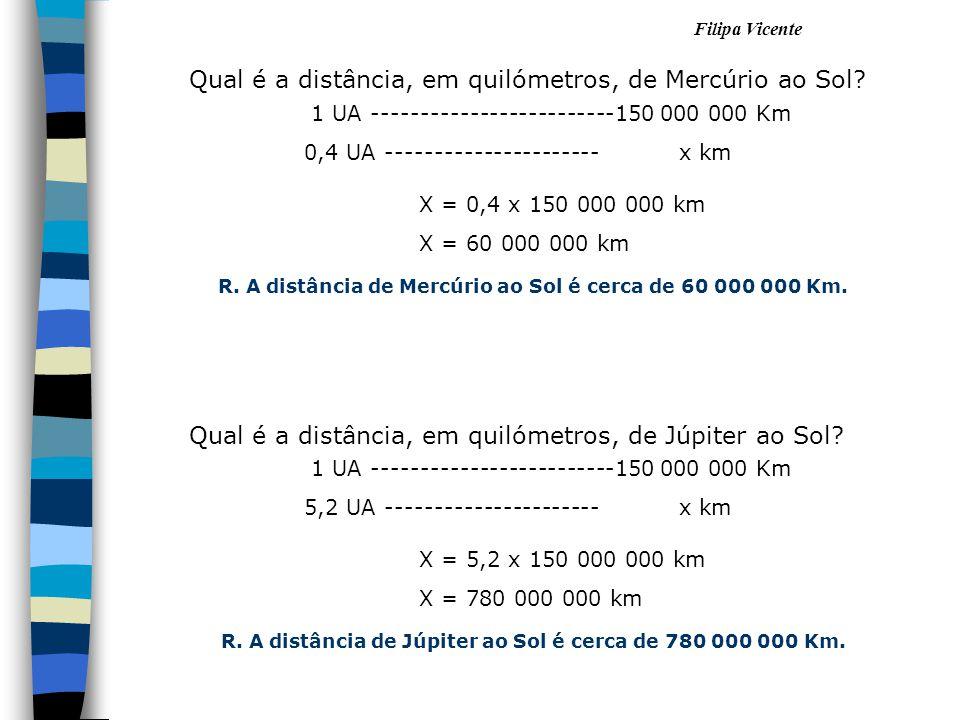Filipa Vicente Qual é a distância, em quilómetros, de Júpiter ao Sol? 1 UA -------------------------150 000 000 Km 5,2 UA ---------------------- x km