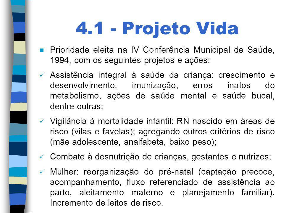 4.1 - Projeto Vida n Prioridade eleita na IV Conferência Municipal de Saúde, 1994, com os seguintes projetos e ações: Assistência integral à saúde da