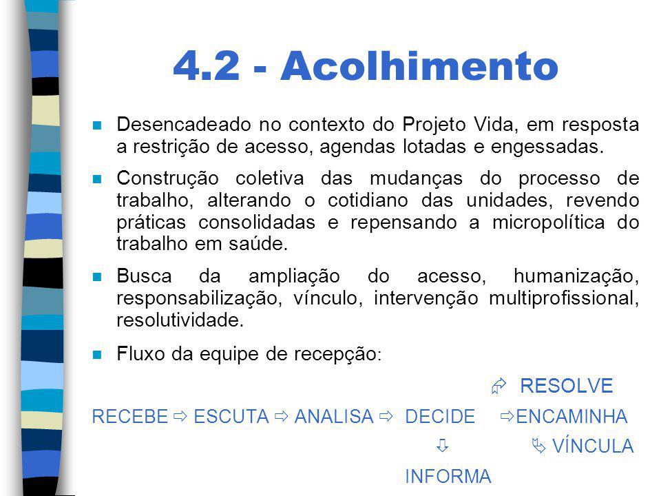 4.2 - Acolhimento n Desencadeado no contexto do Projeto Vida, em resposta a restrição de acesso, agendas lotadas e engessadas. n Construção coletiva d