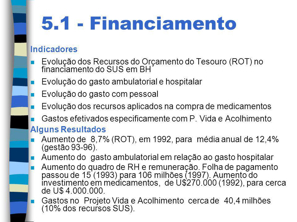 5.1 - Financiamento Indicadores n Evolução dos Recursos do Orçamento do Tesouro (ROT) no financiamento do SUS em BH n Evolução do gasto ambulatorial e