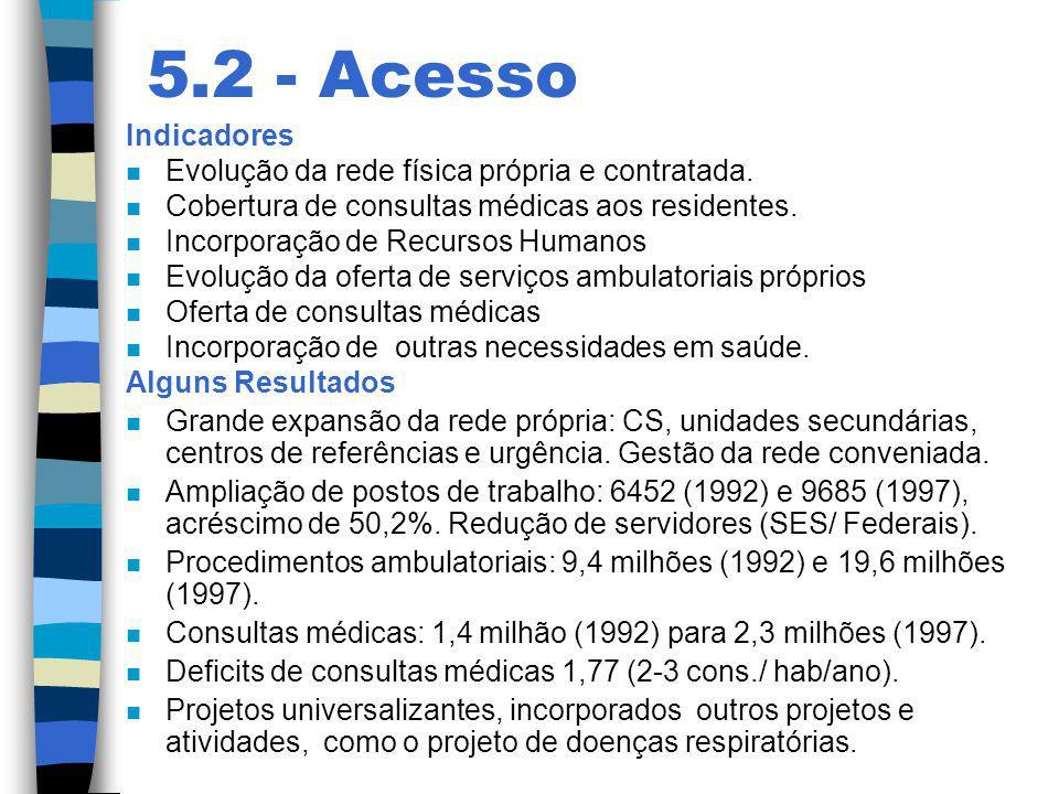 5.2 - Acesso Indicadores n Evolução da rede física própria e contratada. n Cobertura de consultas médicas aos residentes. n Incorporação de Recursos H