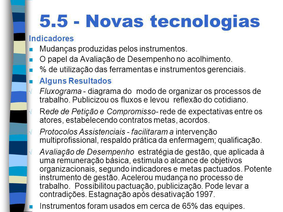 5.5 - Novas tecnologias Indicadores n Mudanças produzidas pelos instrumentos. n O papel da Avaliação de Desempenho no acolhimento. n % de utilização d