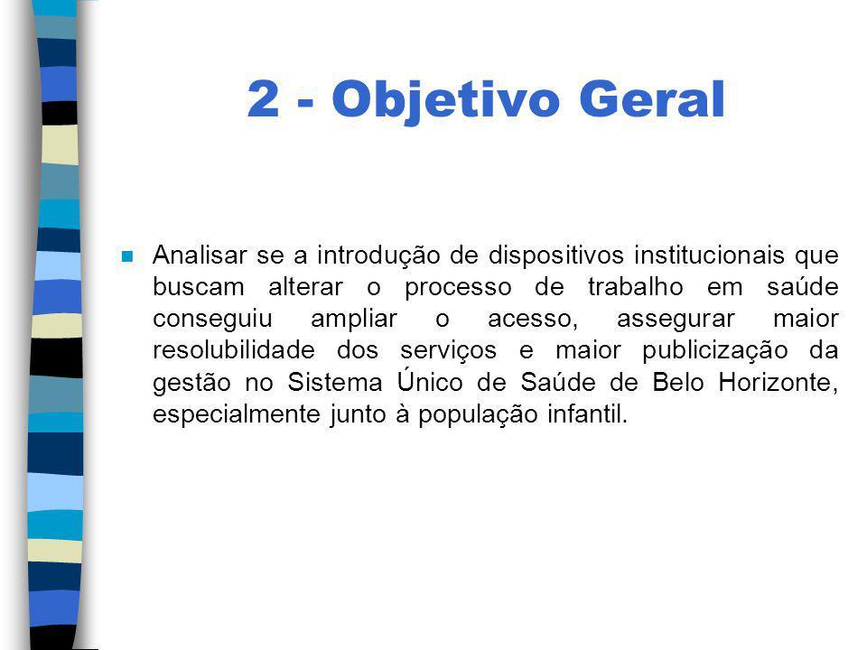 2.1 - Objetivos específicos n Descrever e analisar a reorganização da atenção à criança (Projeto Vida) no Sistema de Saúde de Belo Horizonte.