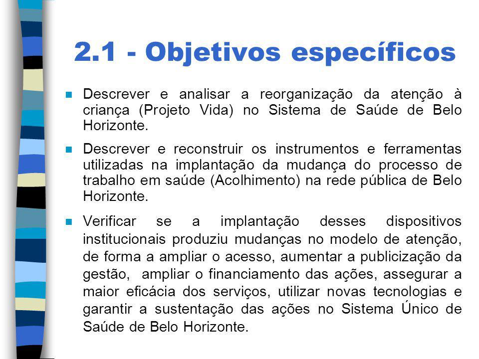 2.1 - Objetivos específicos n Descrever e analisar a reorganização da atenção à criança (Projeto Vida) no Sistema de Saúde de Belo Horizonte. n Descre