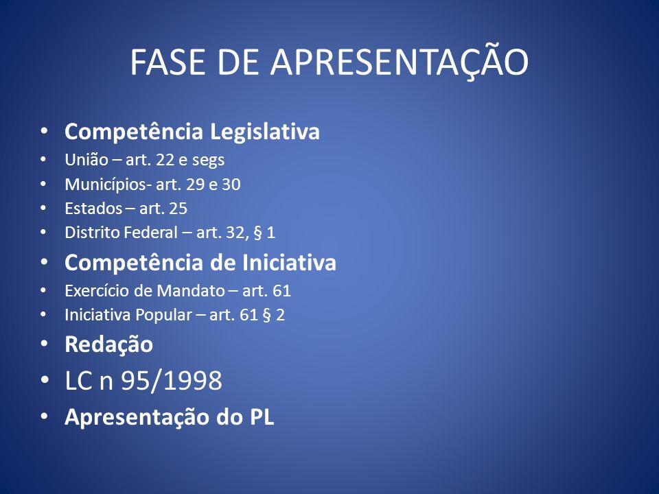 FASE DE APRESENTAÇÃO Competência Legislativa União – art. 22 e segs Municípios- art. 29 e 30 Estados – art. 25 Distrito Federal – art. 32, § 1 Competê
