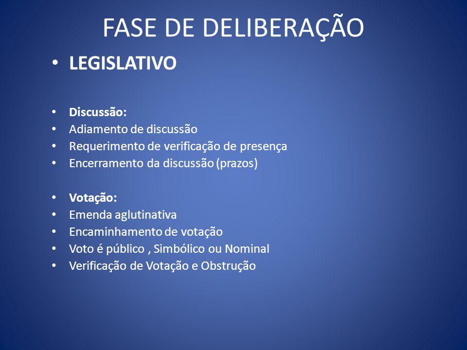 FASE DE DELIBERAÇÃO LEGISLATIVO Discussão: Adiamento de discussão Requerimento de verificação de presença Encerramento da discussão (prazos) Votação: