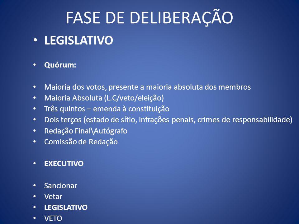 FASE DE DELIBERAÇÃO LEGISLATIVO Quórum: Maioria dos votos, presente a maioria absoluta dos membros Maioria Absoluta (L.C/veto/eleição) Três quintos –