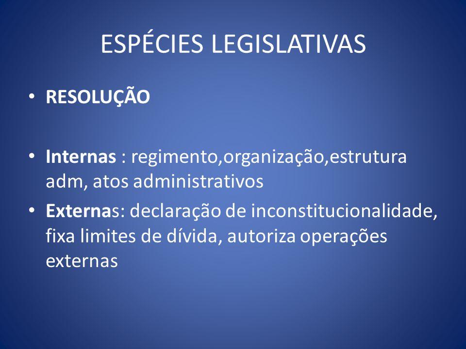ESPÉCIES LEGISLATIVAS RESOLUÇÃO Internas : regimento,organização,estrutura adm, atos administrativos Externas: declaração de inconstitucionalidade, fi