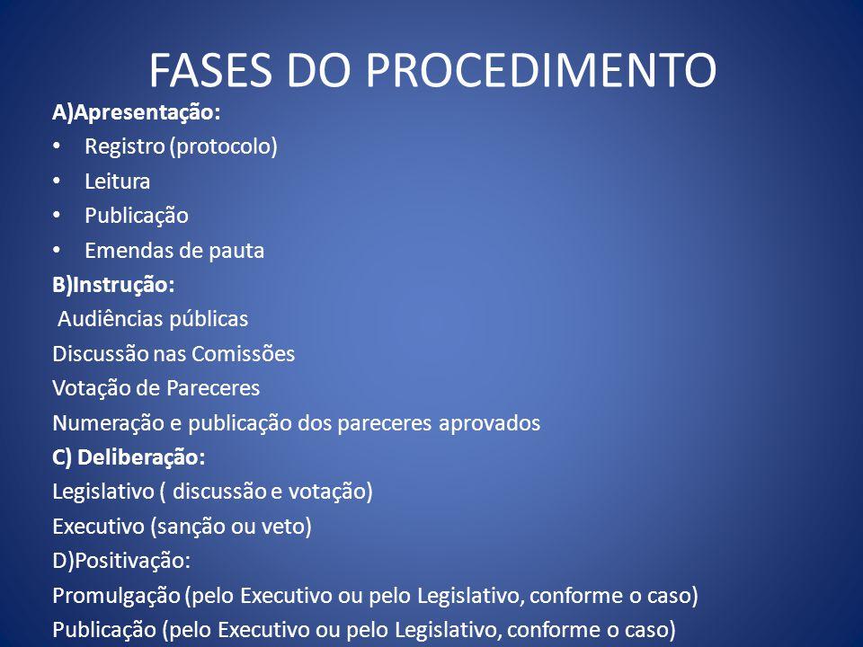 FASES DO PROCEDIMENTO A)Apresentação: Registro (protocolo) Leitura Publicação Emendas de pauta B)Instrução: Audiências públicas Discussão nas Comissõe