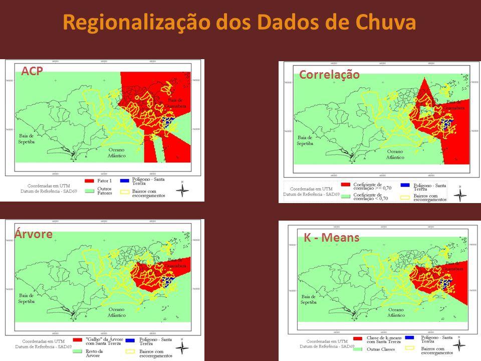 ACP Árvore Correlação K - Means Regionalização dos Dados de Chuva