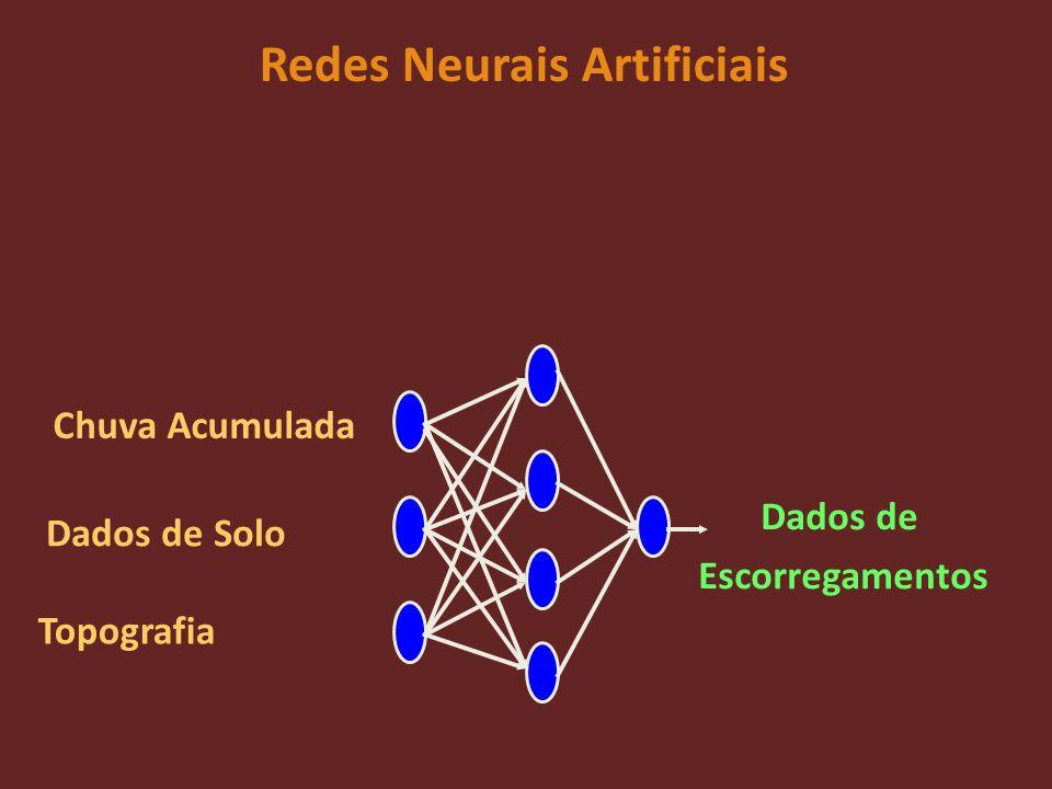 Redes Neurais Artificiais Chuva Acumulada Dados de Escorregamentos Dados de Solo Topografia