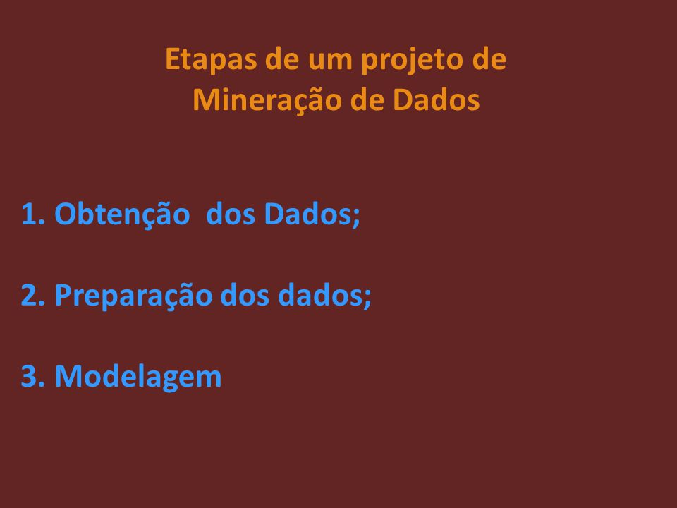 Etapas de um projeto de Mineração de Dados 1. Obtenção dos Dados; 2. Preparação dos dados; 3. Modelagem