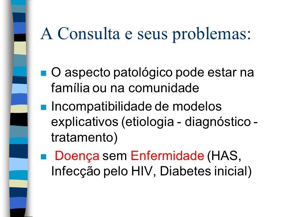 A Consulta e seus problemas: n O aspecto patológico pode estar na família ou na comunidade n Incompatibilidade de modelos explicativos (etiologia - diagnóstico - tratamento) n Doença sem Enfermidade (HAS, Infecção pelo HIV, Diabetes inicial)