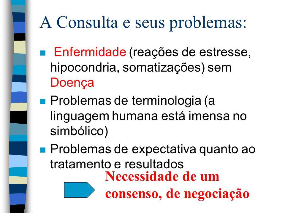 A Consulta e seus problemas: n Enfermidade (reações de estresse, hipocondria, somatizações) sem Doença n Problemas de terminologia (a linguagem humana está imensa no simbólico) n Problemas de expectativa quanto ao tratamento e resultados Necessidade de um consenso, de negociação