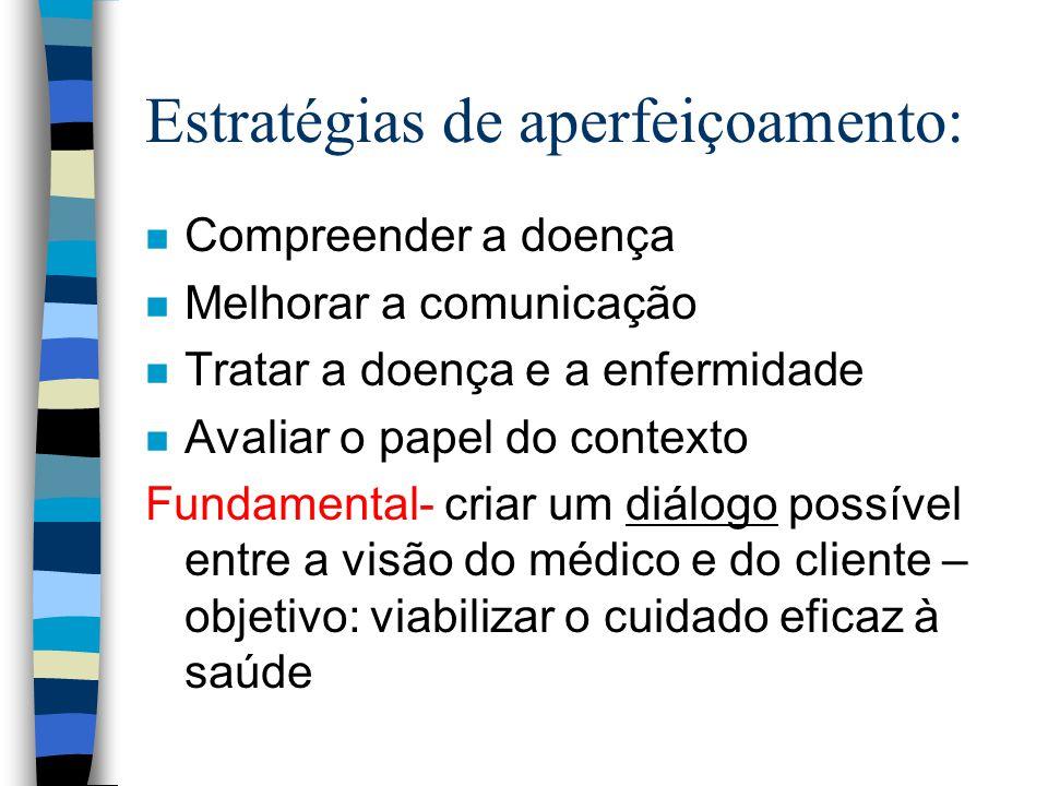 Estratégias de aperfeiçoamento: n Compreender a doença n Melhorar a comunicação n Tratar a doença e a enfermidade n Avaliar o papel do contexto Fundam