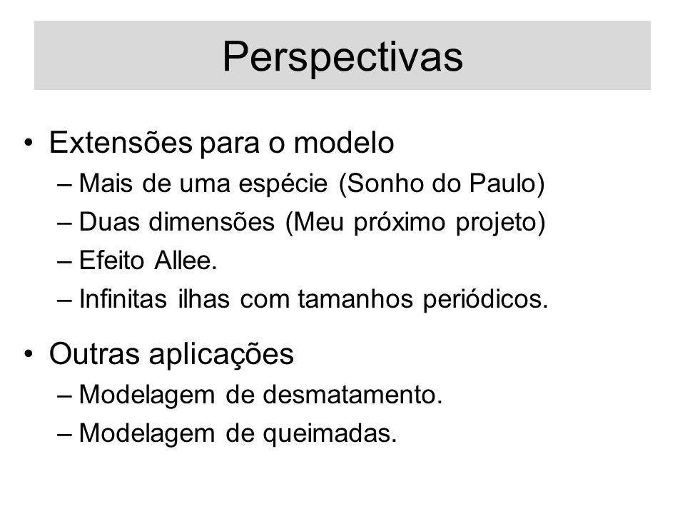 Perspectivas Extensões para o modelo –Mais de uma espécie (Sonho do Paulo) –Duas dimensões (Meu próximo projeto) –Efeito Allee.