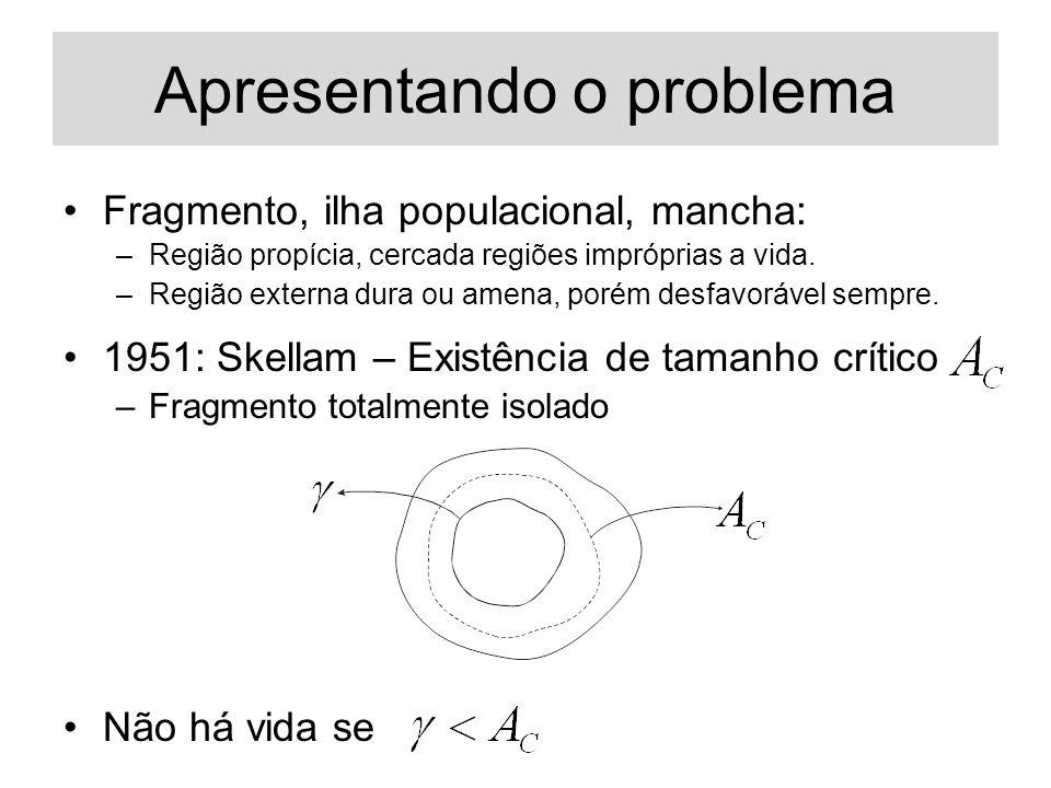 Conclusão Nosso modelo reproduz a literatura –Um único fragmento isolado É possível introduzir extensões ao modelo –Sistema de dois fragmentos: sistema isolado.