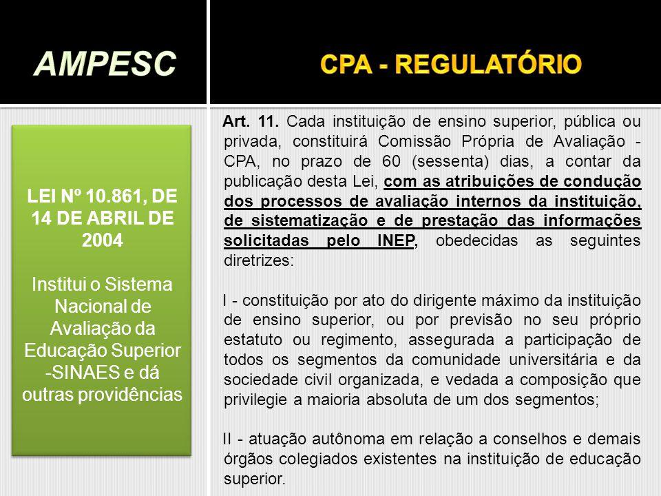 LEI Nº 10.861, DE 14 DE ABRIL DE 2004 Institui o Sistema Nacional de Avaliação da Educação Superior -SINAES e dá outras providências LEI Nº 10.861, DE