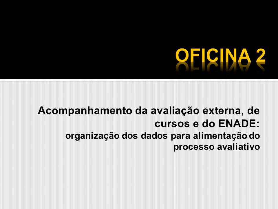 Acompanhamento da avaliação externa, de cursos e do ENADE: organização dos dados para alimentação do processo avaliativo