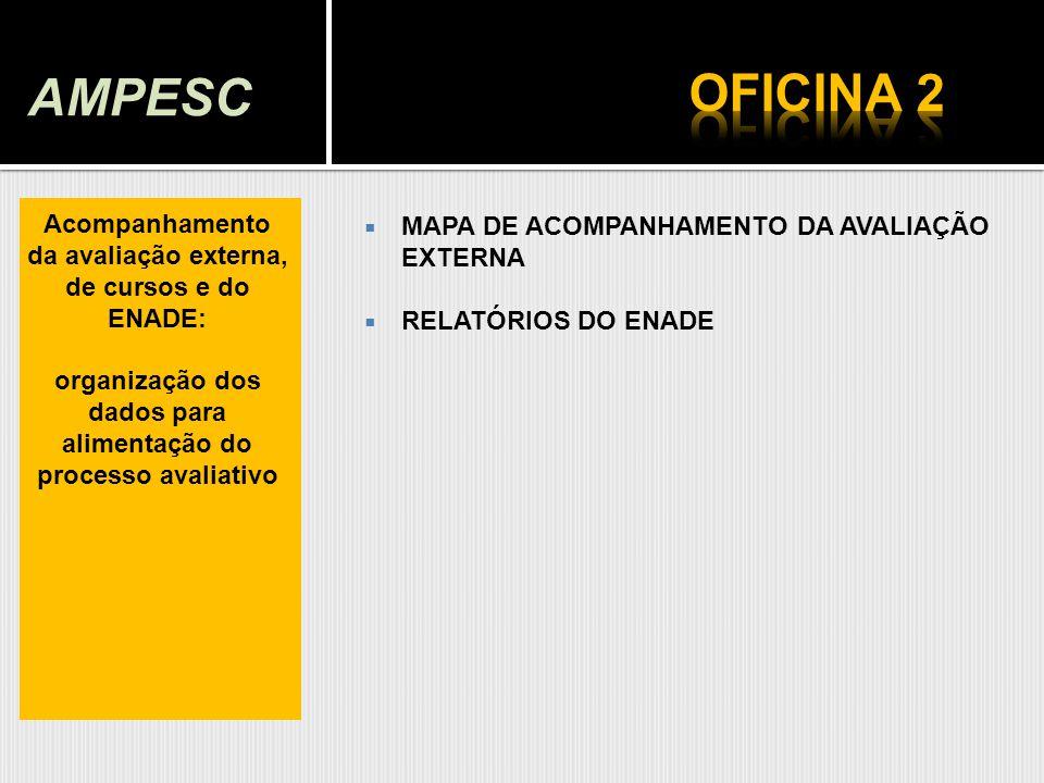 AMPESC MAPA DE ACOMPANHAMENTO DA AVALIAÇÃO EXTERNA RELATÓRIOS DO ENADE Acompanhamento da avaliação externa, de cursos e do ENADE: organização dos dado
