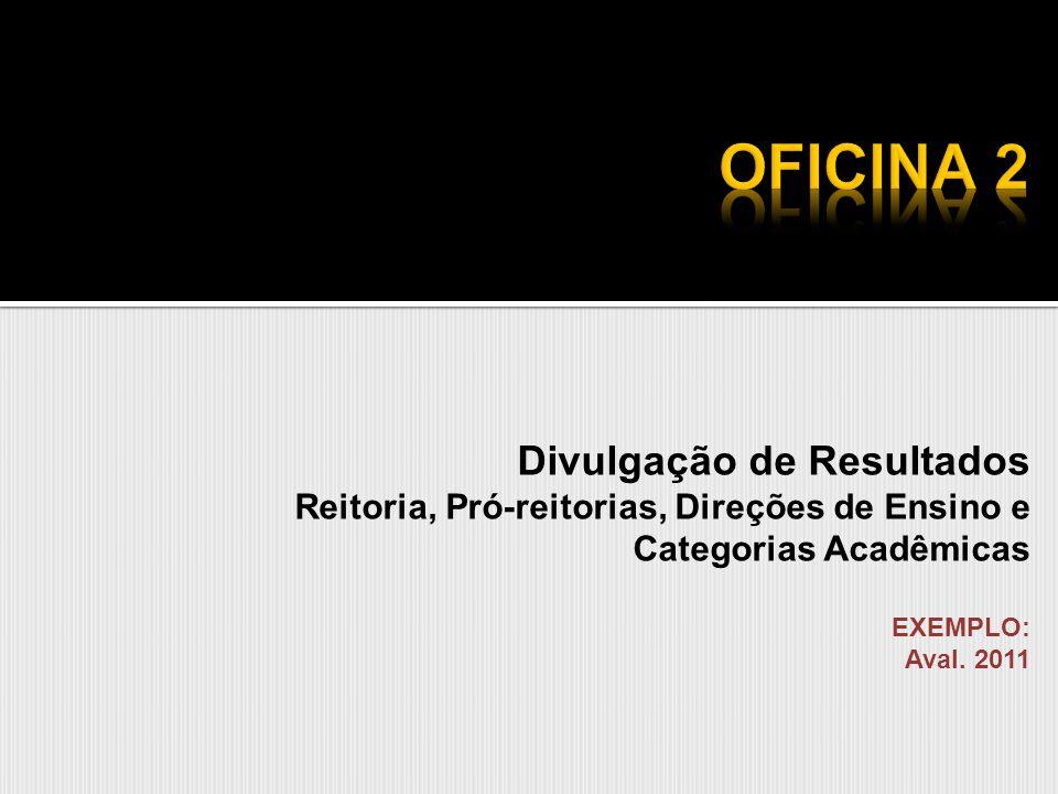 Divulgação de Resultados Reitoria, Pró-reitorias, Direções de Ensino e Categorias Acadêmicas EXEMPLO: Aval. 2011