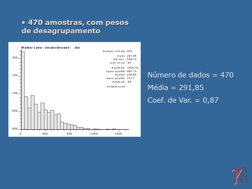 Número de dados = 470 Média = 291,85 Coef.de Var.