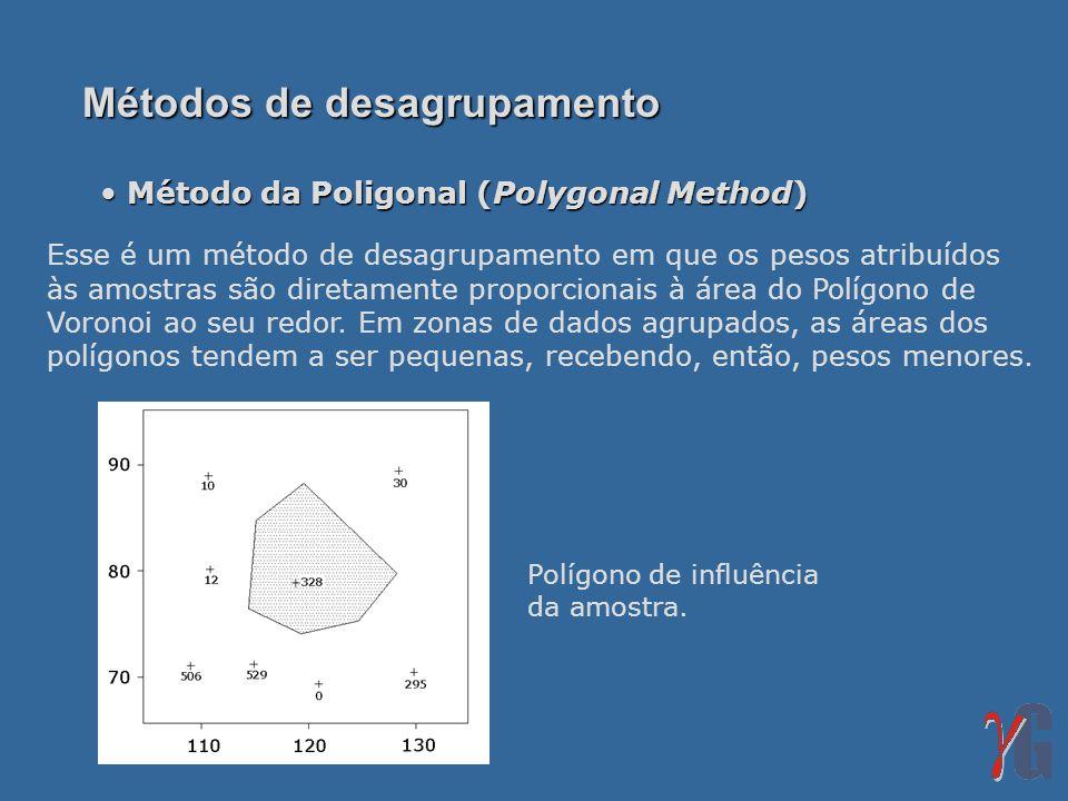 Métodos de desagrupamento Método da Poligonal (Polygonal Method) Método da Poligonal (Polygonal Method) Esse é um método de desagrupamento em que os pesos atribuídos às amostras são diretamente proporcionais à área do Polígono de Voronoi ao seu redor.