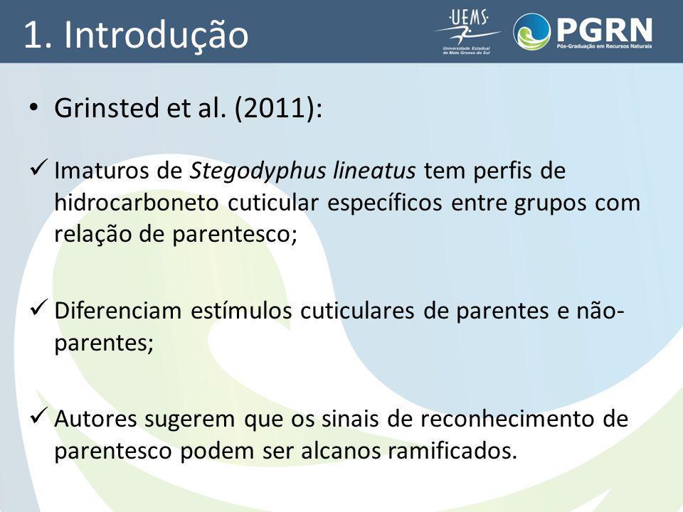 1. Introdução Grinsted et al. (2011): Imaturos de Stegodyphus lineatus tem perfis de hidrocarboneto cuticular específicos entre grupos com relação de