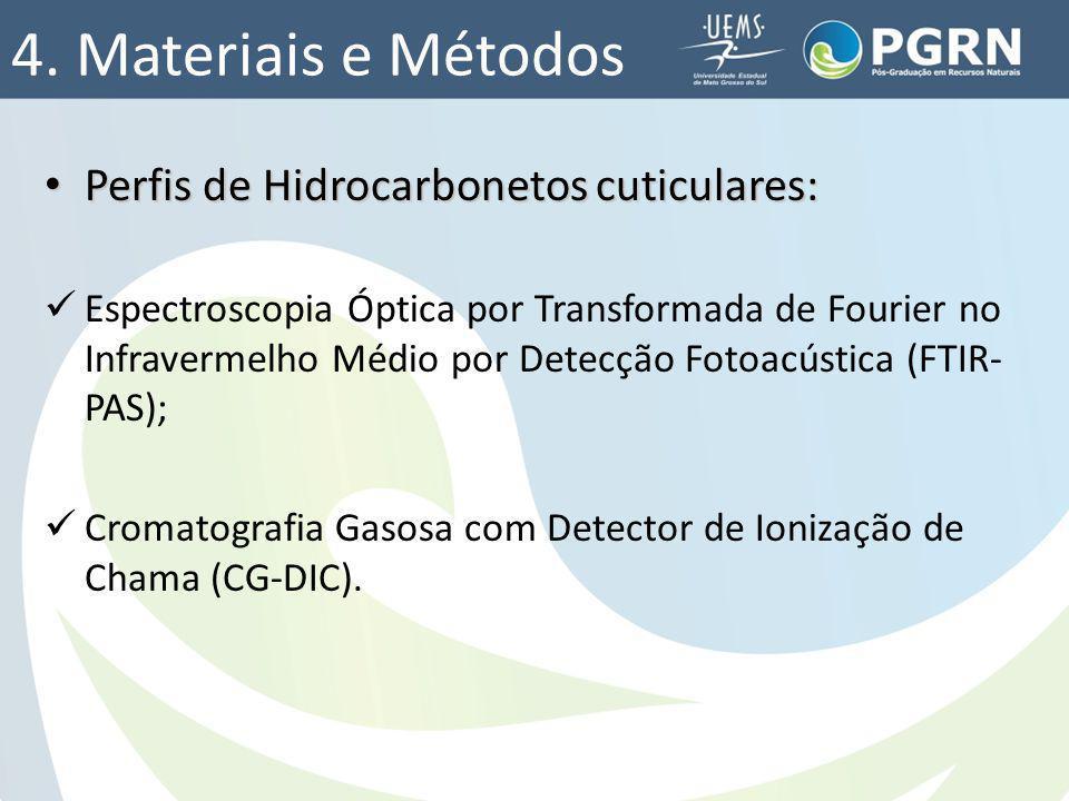 4. Materiais e Métodos Perfis de Hidrocarbonetos cuticulares: Perfis de Hidrocarbonetos cuticulares: Espectroscopia Óptica por Transformada de Fourier