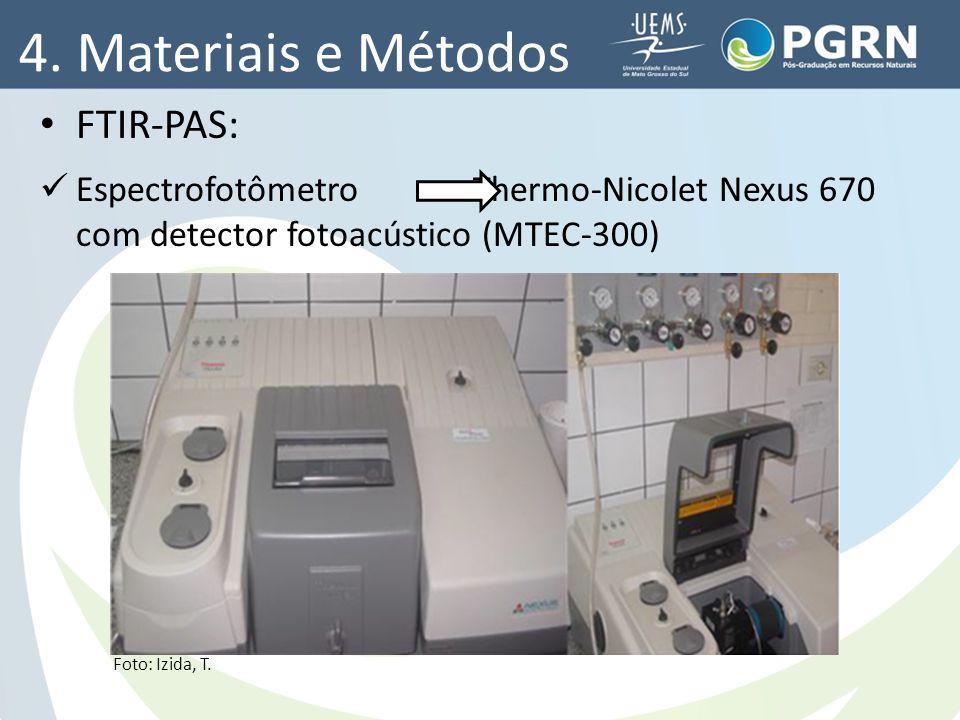 4. Materiais e Métodos FTIR-PAS: Espectrofotômetro Thermo-Nicolet Nexus 670 com detector fotoacústico (MTEC-300) Foto: Izida, T.