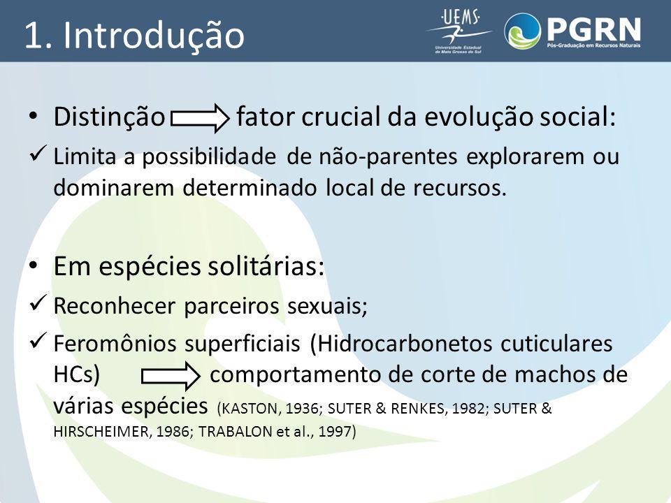 1.Introdução Distinção fator crucial da evolução social: Limita a possibilidade de não-parentes explorarem ou dominarem determinado local de recursos.