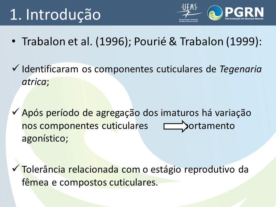 1.Introdução Trabalon et al. (1996); Pourié & Trabalon (1999): Identificaram os componentes cuticulares de Tegenaria atrica; Após período de agregação