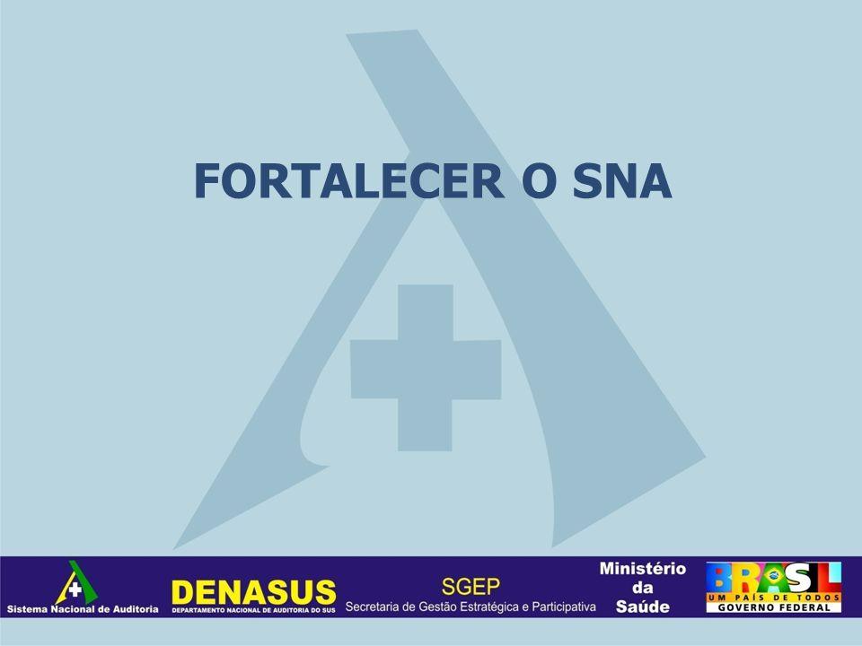 FORTALECER O SNA
