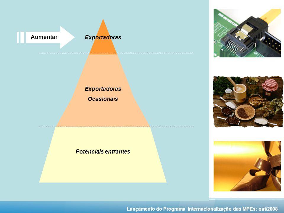 Potenciais entrantes Exportadoras Ocasionais Exportadoras Aumentar