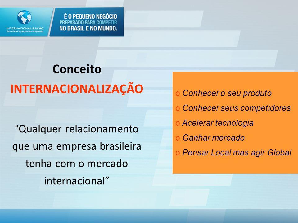 Conceito INTERNACIONALIZAÇÃO Qualquer relacionamento que uma empresa brasileira tenha com o mercado internacional o Conhecer o seu produto o Conhecer seus competidores o Acelerar tecnologia o Ganhar mercado o Pensar Local mas agir Global