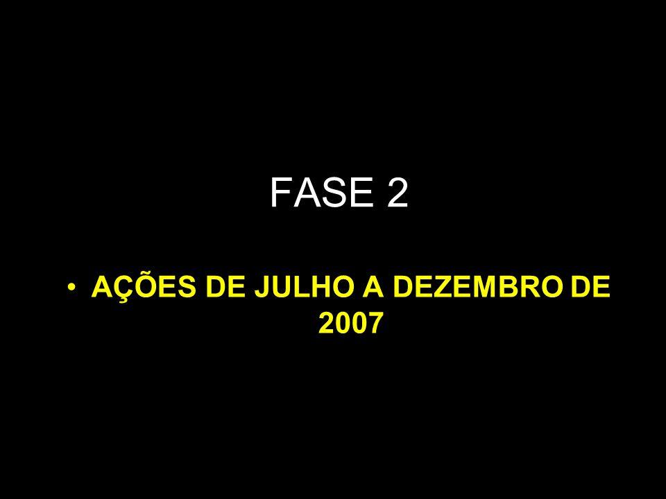 FASE 2 AÇÕES DE JULHO A DEZEMBRO DE 2007