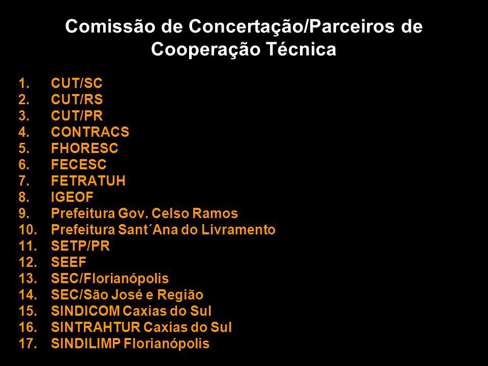 Comissão de Concertação/Parceiros de Cooperação Técnica 1.CUT/SC 2.CUT/RS 3.CUT/PR 4.CONTRACS 5.FHORESC 6.FECESC 7.FETRATUH 8.IGEOF 9.Prefeitura Gov.